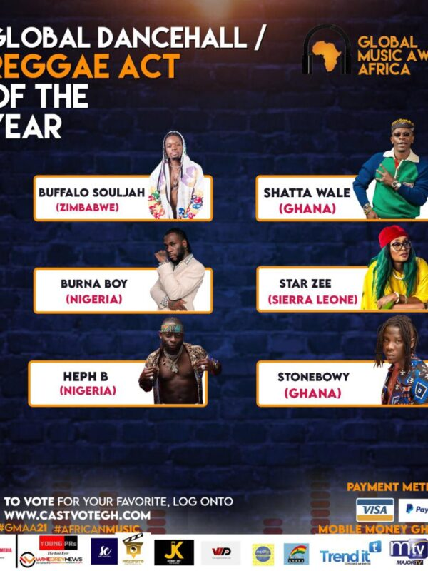 "GLOBAL MUSIC AWARDS AFRICA 21-""WHO WILL BE CROWNED AS THE DANCEHAll KING OF AFRICA?"""
